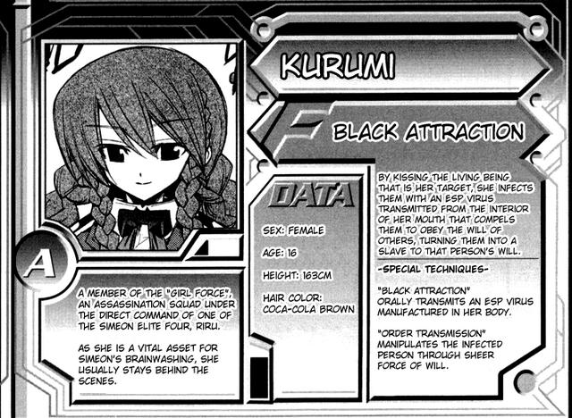 File:Kurumi statistics .png