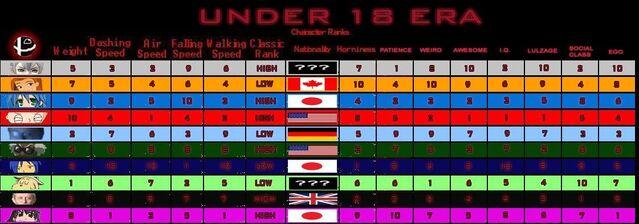 File:Under18Era.jpg
