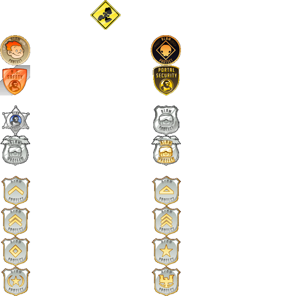 Blam protect level guide part 1