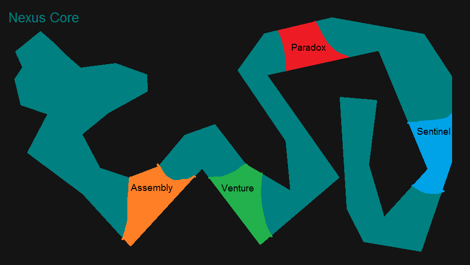 Nexus Core Map