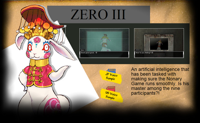 File:ZeroIIIProfile.png