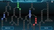 GlobalFlowchartFull