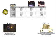 NG1 Essence Chart PNG