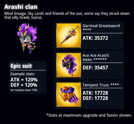 ArashiClan