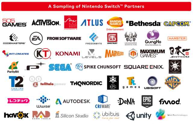File:NintendoSwitchPartners.png