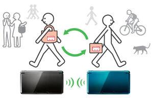StreetPass function image