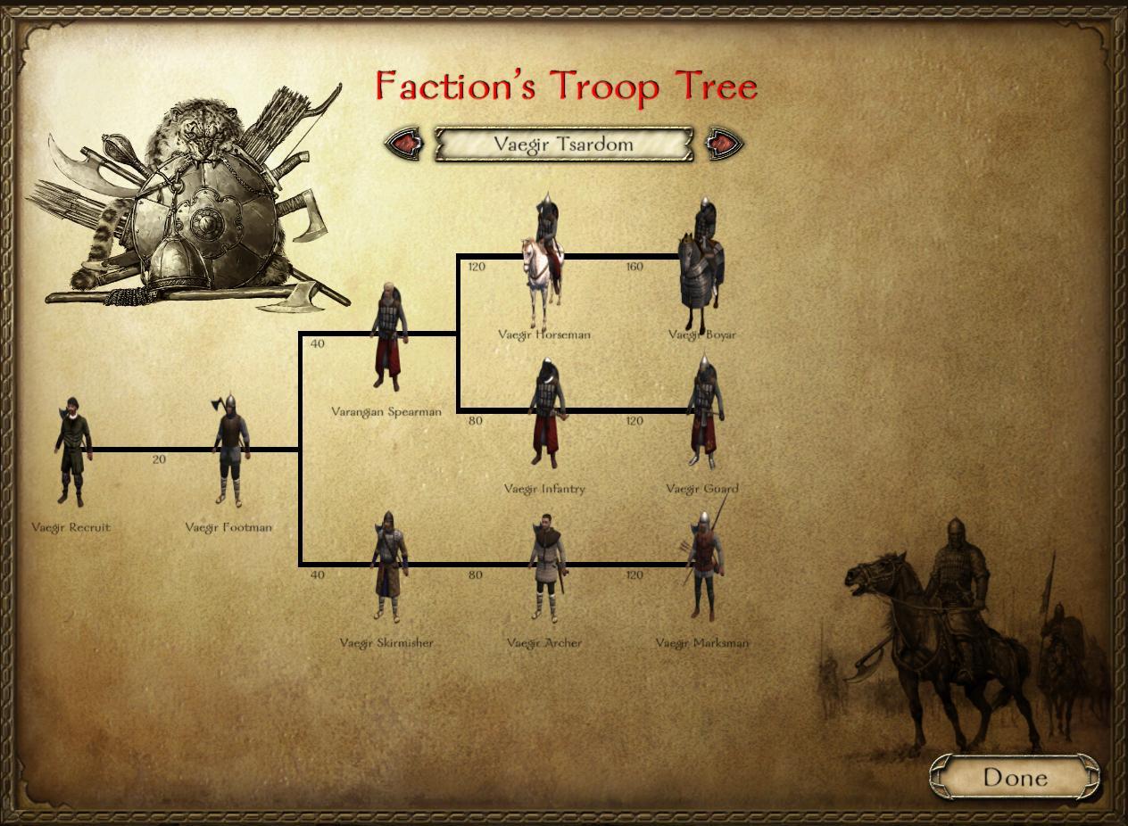 warband how to see troop tree