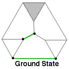 Ground state