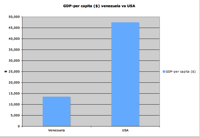 File:Gdp.png