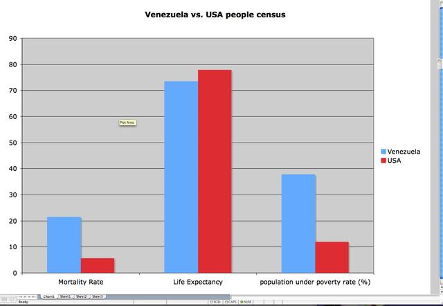 File:Usa vs venezuela.png