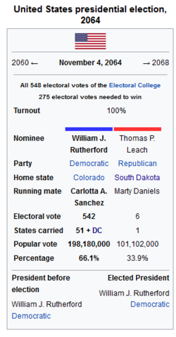 File:2064 Election, Simple Infobox.PNG