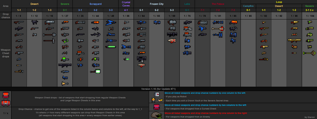 File:Weapon drops table v1.16.png