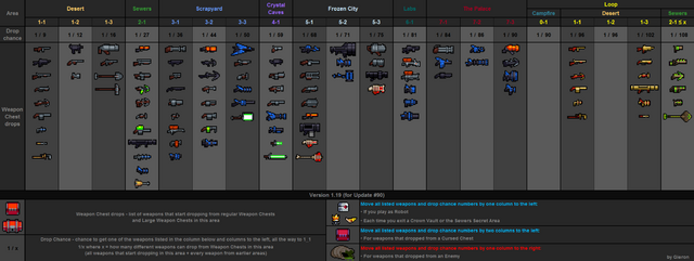 File:Weapon drops table v1.19.png