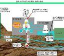 福島熔毀爐心落入地下水脈?