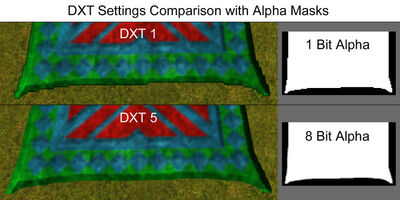 DXT SettingsCompare