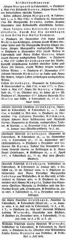 Datei:Kirchenbuchauszug.jpg
