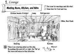 Going Merry's Lounge Layout