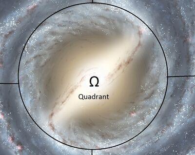 Omega Quadrant