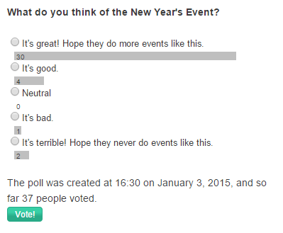 Poll Jan 3 2015