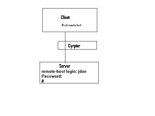 File:Diagram SSH.jpg