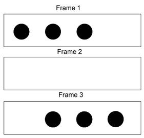 The three frames of the Ternus illusion