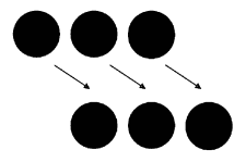An example of Group motion