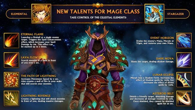Mage promo talents