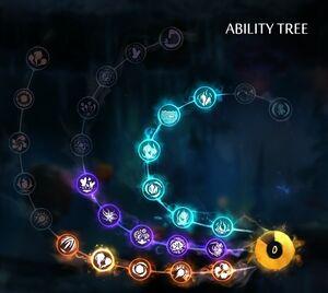 Ori-ability-tree