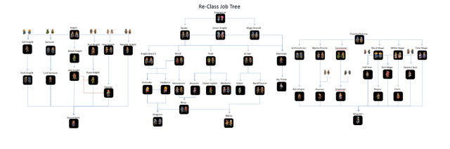 File:General Re-Class Tree Updated 3.jpg