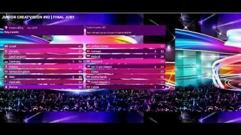 Junior GreatVision Song Contest -02 - Grand Final - Result -