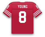 File:SYoung1.png