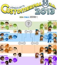 Semifinals round1 c.jpg