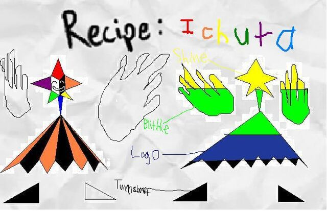 File:Ichuta Recipe.jpg