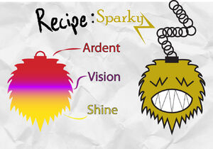 Sparky character sheet