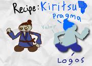 Kritsu recipe