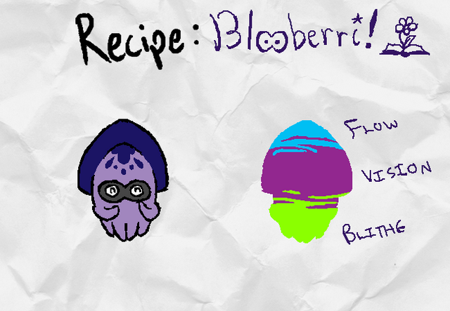 File:RecipeBlooberri.png