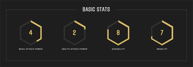 File:Rampage stats.png