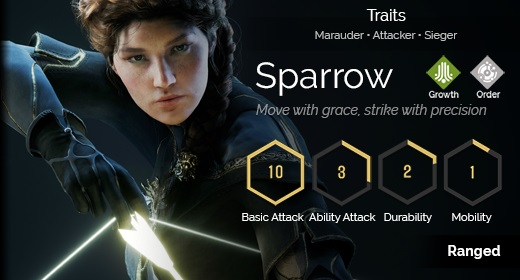 Sparrow hover