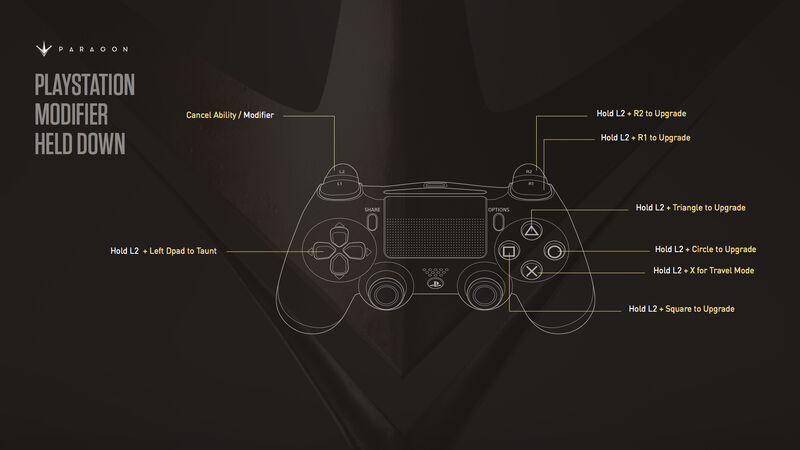 Playstation Modifier Controls