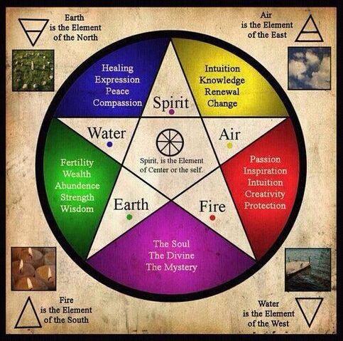 File:Pentagram.jpg