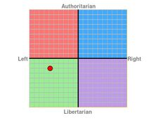 Se-uh, I mean political orientation