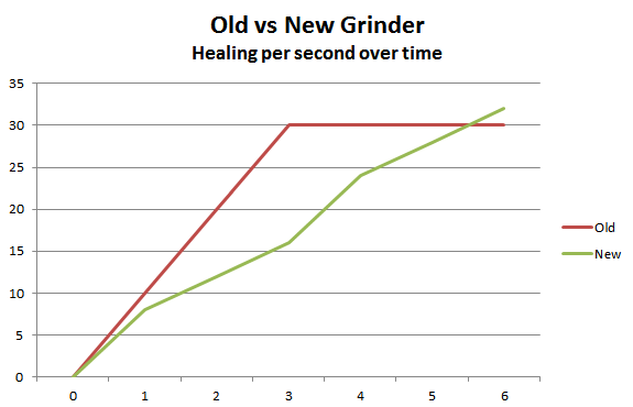 File:GrinderCompare corrected.png