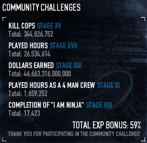 Communitychallenges