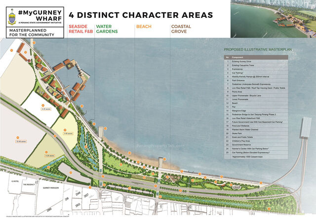 File:Gurney Wharf masterplan, George Town, Penang.jpg