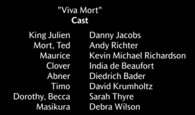 File:Viva Mort Voice Cast.png