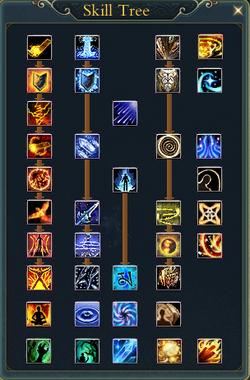 Wizard Skill Tree