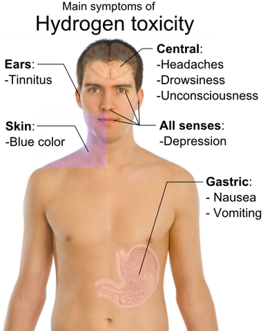 File:Symptoms of Hydrogen toxicity.png