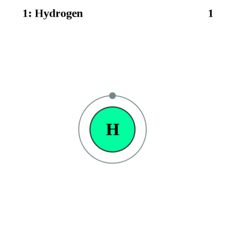 File:Electron shell 001 Hydrogen.png