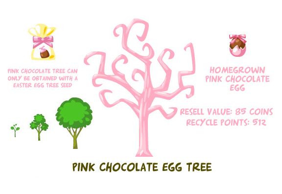 Pink chocolate egg tree summary