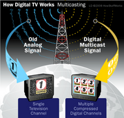Digital-tv-multicasting